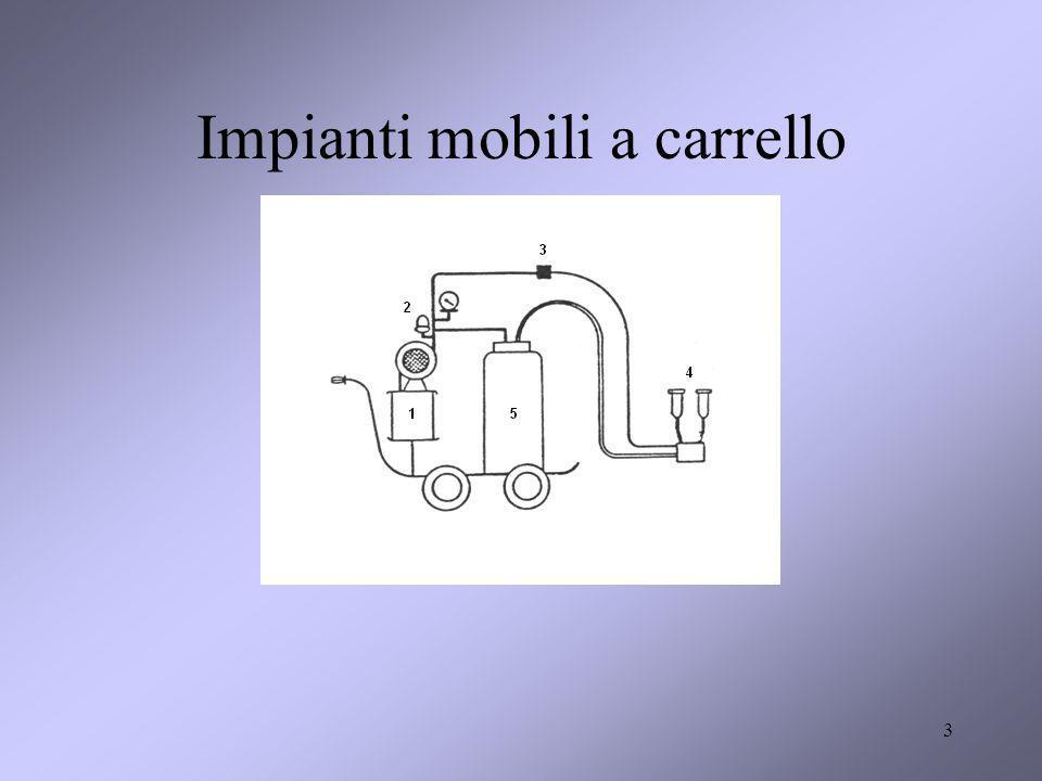 3 Impianti mobili a carrello