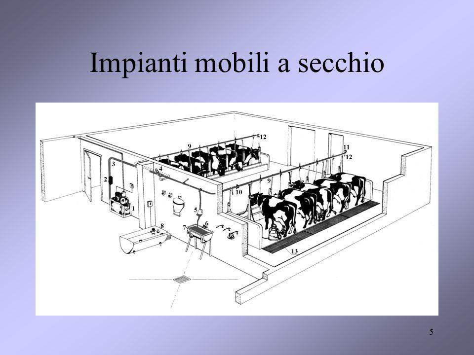 5 Impianti mobili a secchio