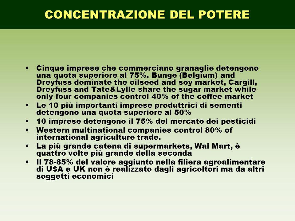 Cinque imprese che commerciano granaglie detengono una quota superiore al 75%. Bunge (Belgium) and Dreyfuss dominate the oilseed and soy market, Cargi