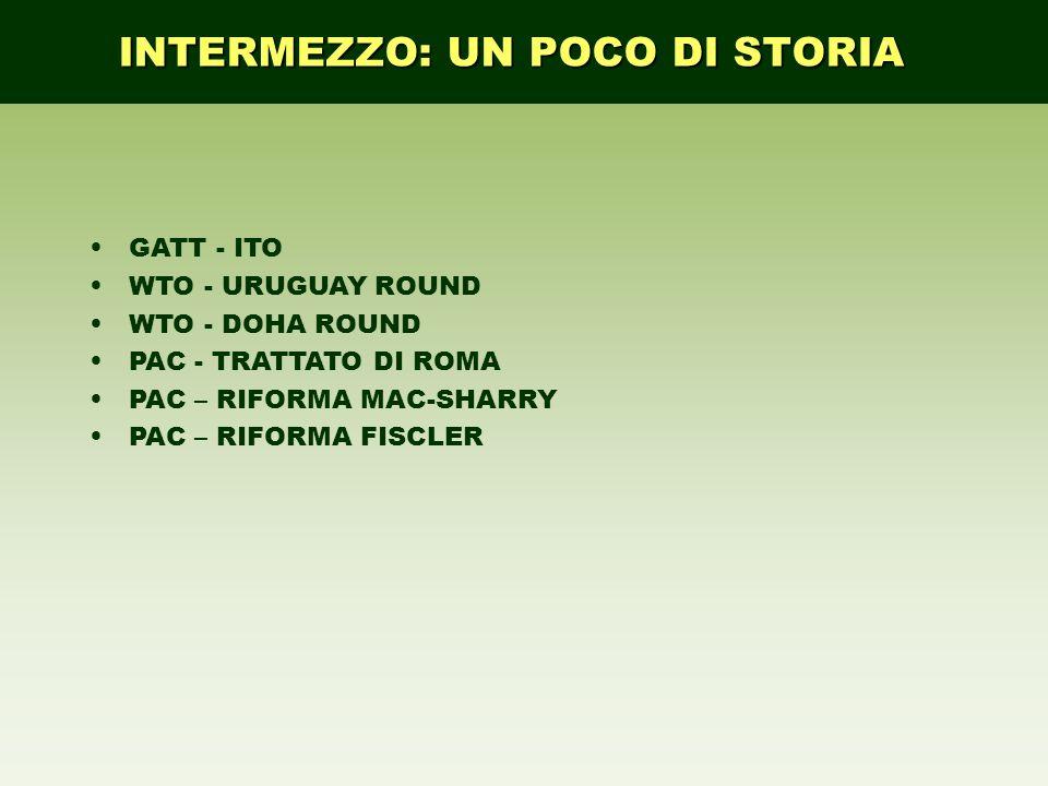 INTERMEZZO: UN POCO DI STORIA GATT - ITO WTO - URUGUAY ROUND WTO - DOHA ROUND PAC - TRATTATO DI ROMA PAC – RIFORMA MAC-SHARRY PAC – RIFORMA FISCLER