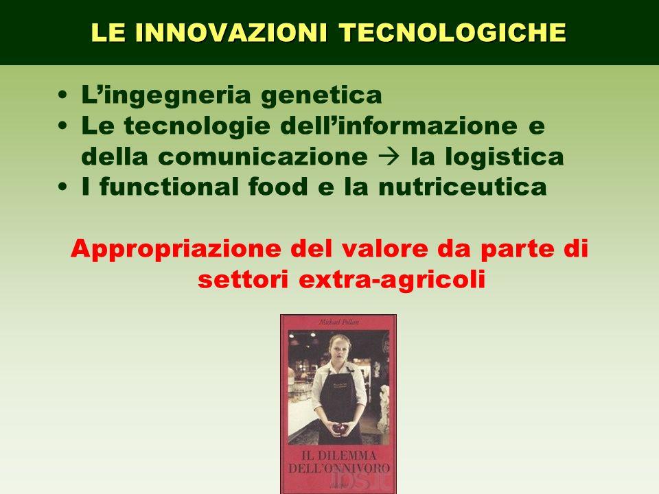 Lingegneria genetica Le tecnologie dellinformazione e della comunicazione la logistica I functional food e la nutriceutica Appropriazione del valore d