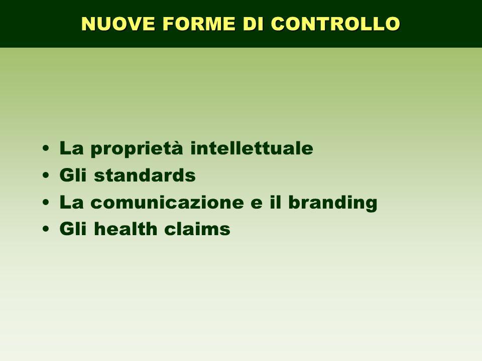 La proprietà intellettuale Gli standards La comunicazione e il branding Gli health claims NUOVE FORME DI CONTROLLO