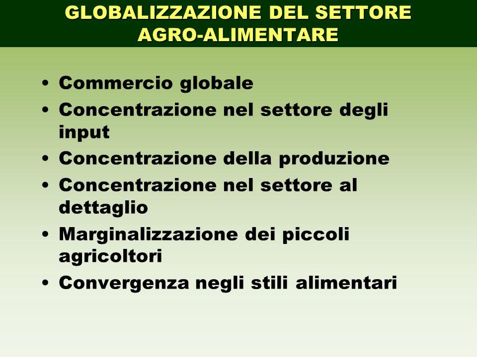 GLOBALIZZAZIONE DEL SETTORE AGRO-ALIMENTARE Commercio globale Concentrazione nel settore degli input Concentrazione della produzione Concentrazione ne