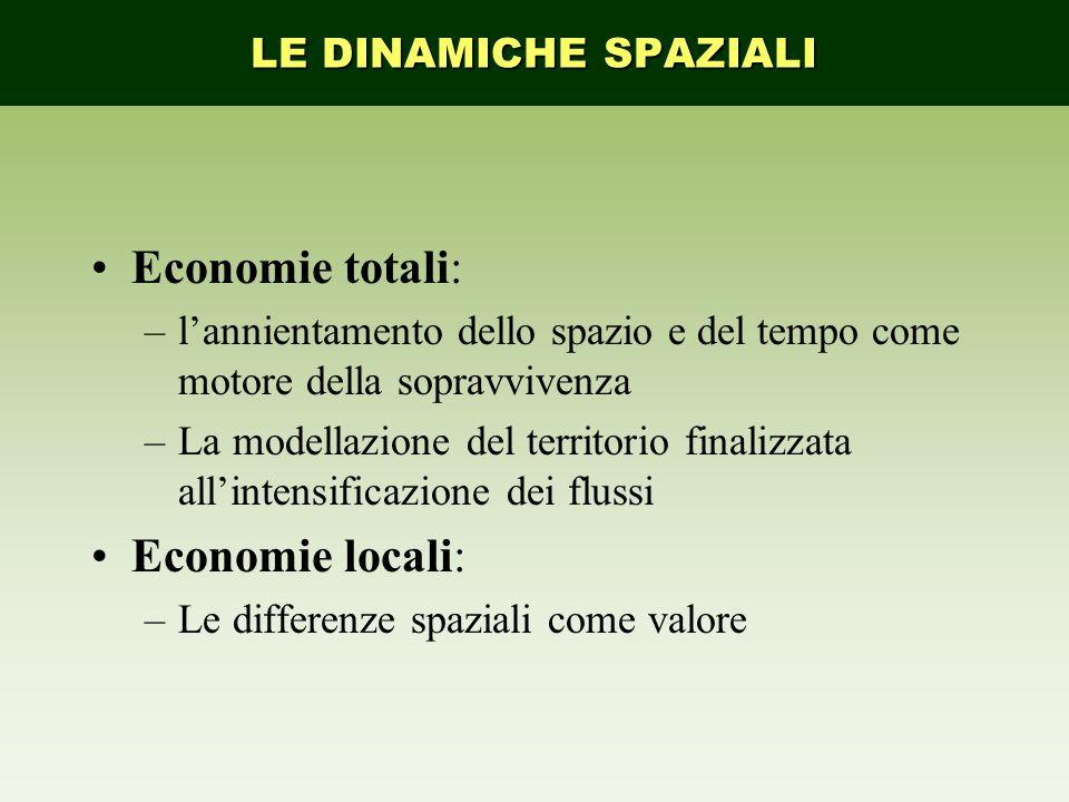 Economie totali: –lannientamento dello spazio e del tempo come motore della sopravvivenza –La modellazione del territorio finalizzata allintensificazi