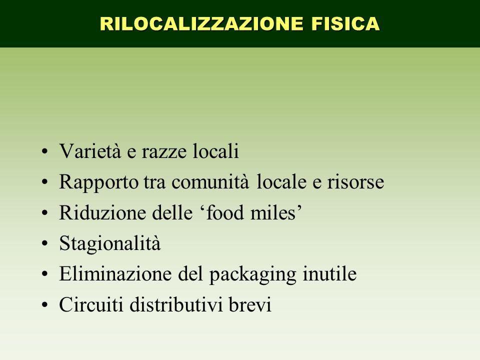 Varietà e razze locali Rapporto tra comunità locale e risorse Riduzione delle food miles Stagionalità Eliminazione del packaging inutile Circuiti dist