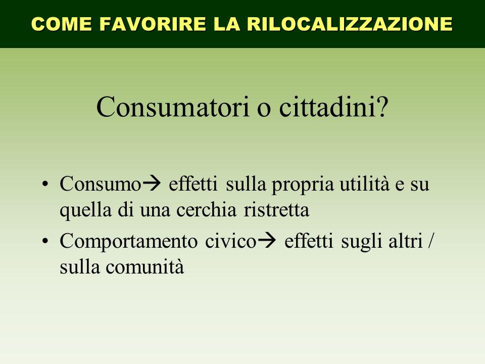 Consumatori o cittadini? Consumo effetti sulla propria utilità e su quella di una cerchia ristretta Comportamento civico effetti sugli altri / sulla c