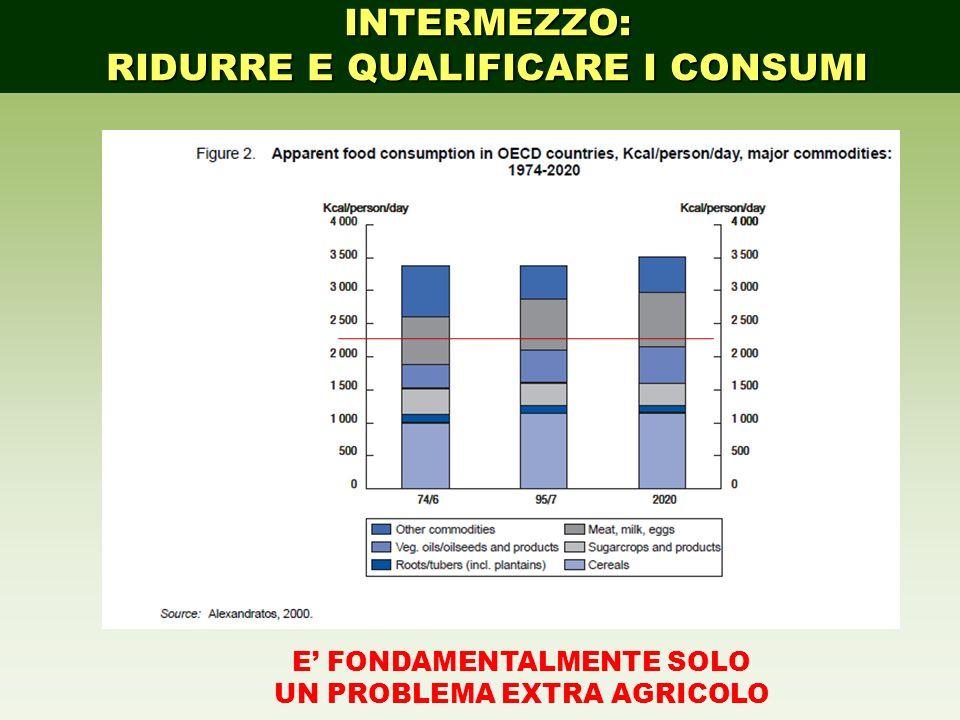 INTERMEZZO: RIDURRE E QUALIFICARE I CONSUMI E FONDAMENTALMENTE SOLO UN PROBLEMA EXTRA AGRICOLO