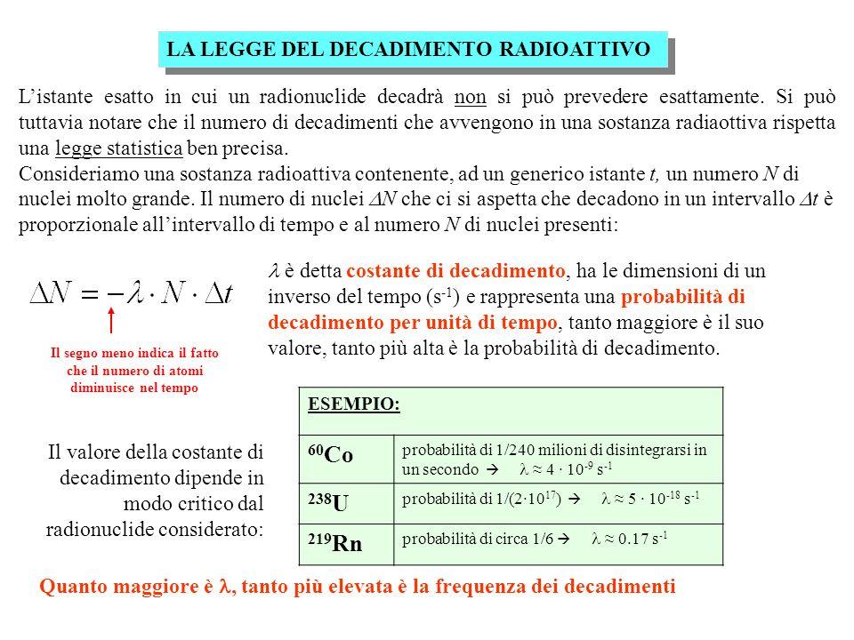LA LEGGE DEL DECADIMENTO RADIOATTIVO Listante esatto in cui un radionuclide decadrà non si può prevedere esattamente.