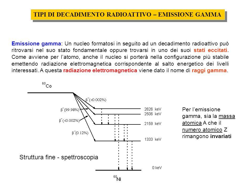 Emissione gamma: Un nucleo formatosi in seguito ad un decadimento radioattivo può ritrovarsi nel suo stato fondamentale oppure trovarsi in uno dei suoi stati eccitati.