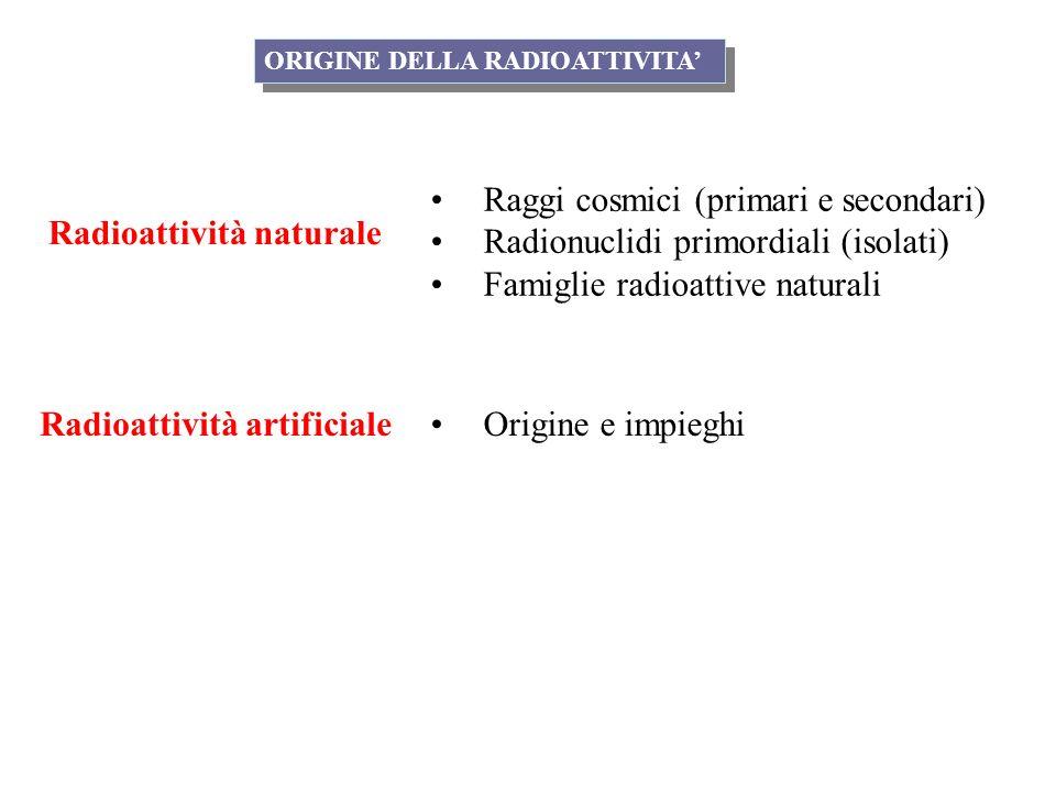 ORIGINE DELLA RADIOATTIVITA Raggi cosmici (primari e secondari) Radionuclidi primordiali (isolati) Famiglie radioattive naturali Radioattività naturale Radioattività artificialeOrigine e impieghi
