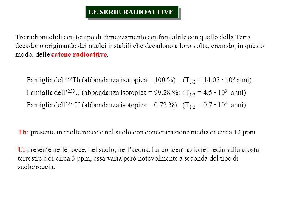LE SERIE RADIOATTIVE: 232 Th