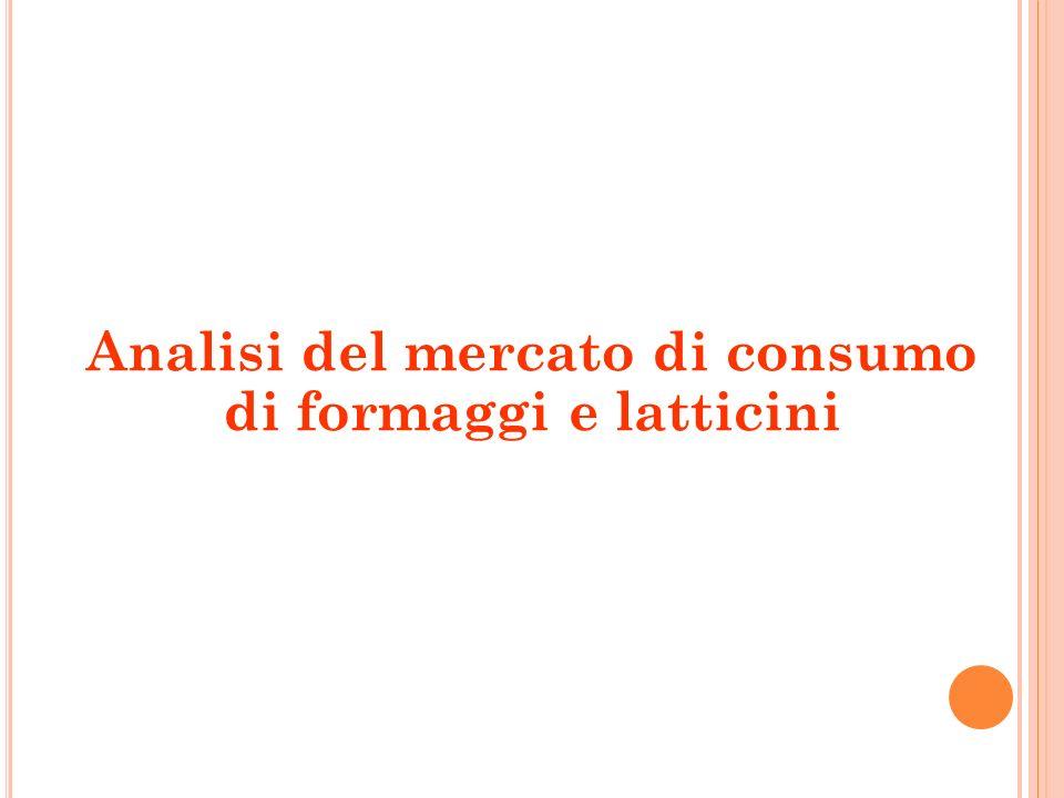 Analisi del mercato di consumo di formaggi e latticini