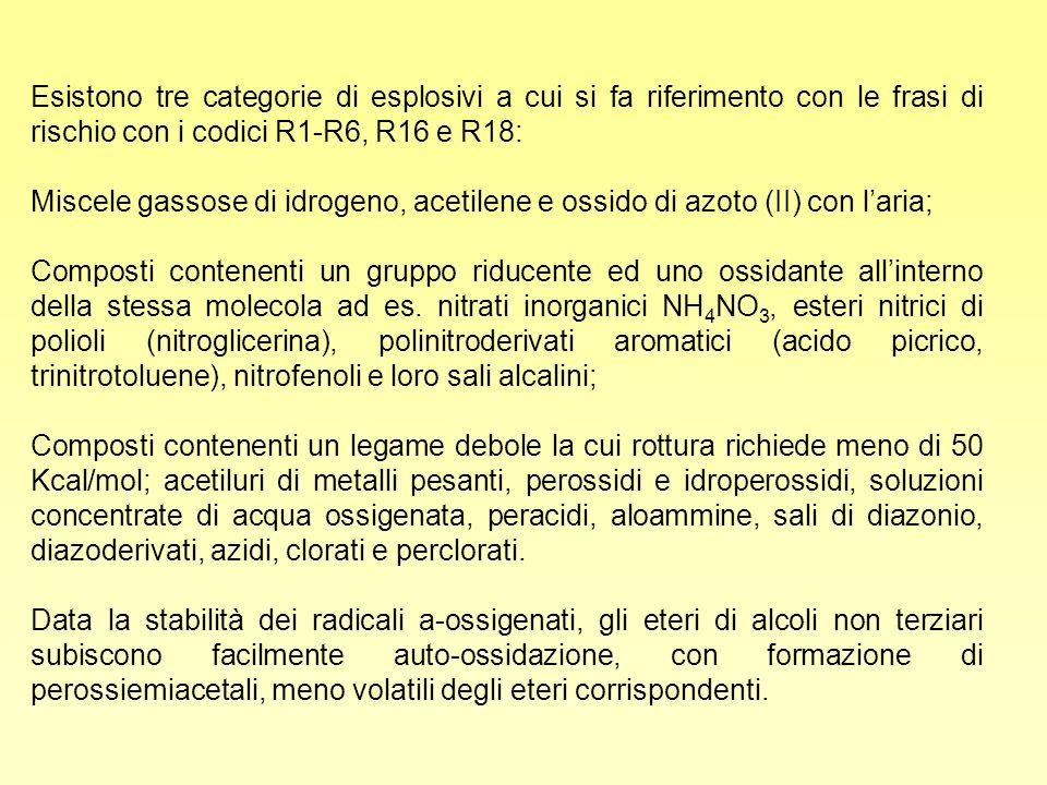 Esistono tre categorie di esplosivi a cui si fa riferimento con le frasi di rischio con i codici R1-R6, R16 e R18: Miscele gassose di idrogeno, acetil