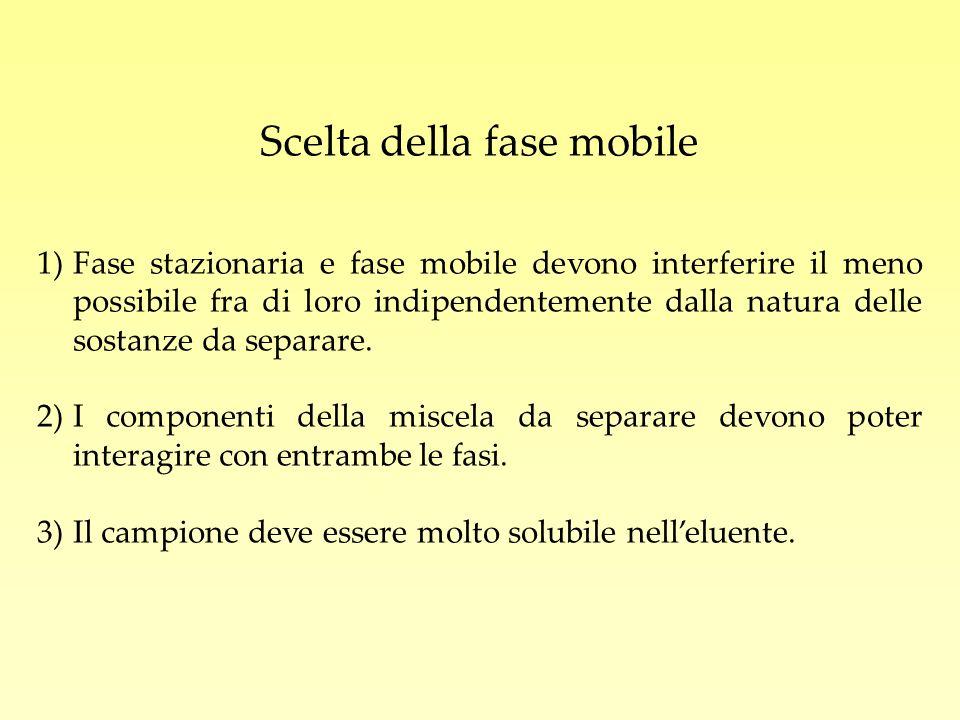 Scelta della fase mobile 1)Fase stazionaria e fase mobile devono interferire il meno possibile fra di loro indipendentemente dalla natura delle sostan