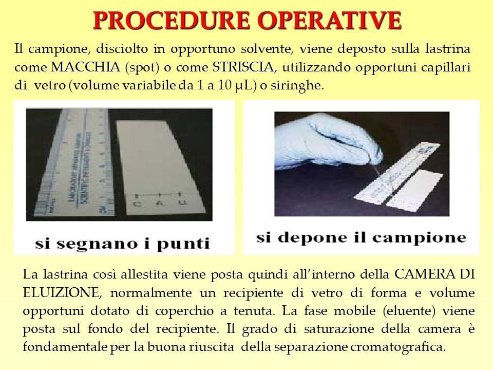 PROCEDURE OPERATIVE MACCHIA STRISCIA, Il campione, disciolto in opportuno solvente, viene deposto sulla lastrina come MACCHIA (spot) o come STRISCIA,