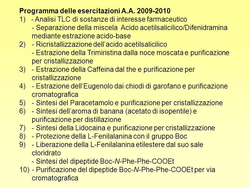 Programma delle esercitazioni A.A. 2009-2010 1) - Analisi TLC di sostanze di interesse farmaceutico - Separazione della miscela Acido acetilsalicilico
