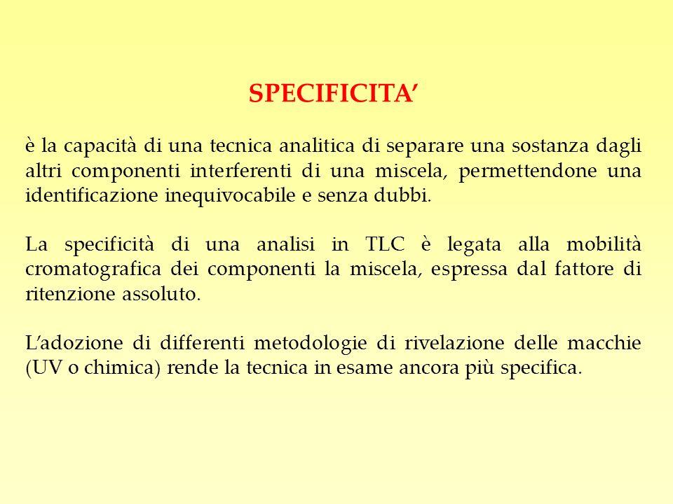 SPECIFICITA è la capacità di una tecnica analitica di separare una sostanza dagli altri componenti interferenti di una miscela, permettendone una iden