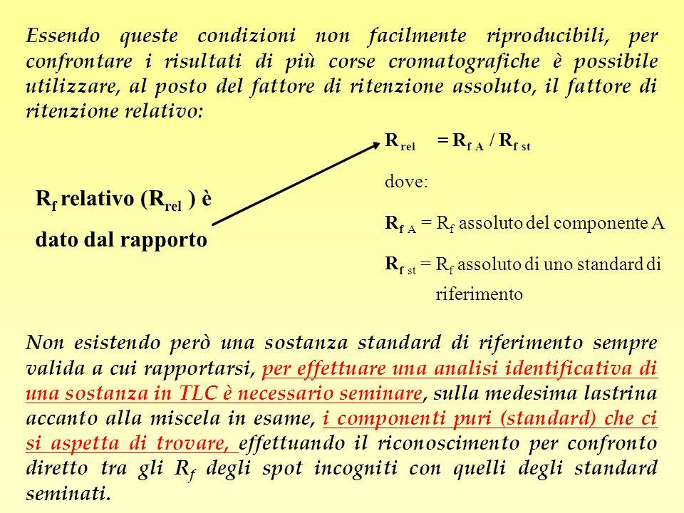 R f relativo (R rel )è dato dal rapporto R rel =R fA /R fst dove: R f A =R f assoluto del componente A R f st =R f assoluto di uno standard di riferim