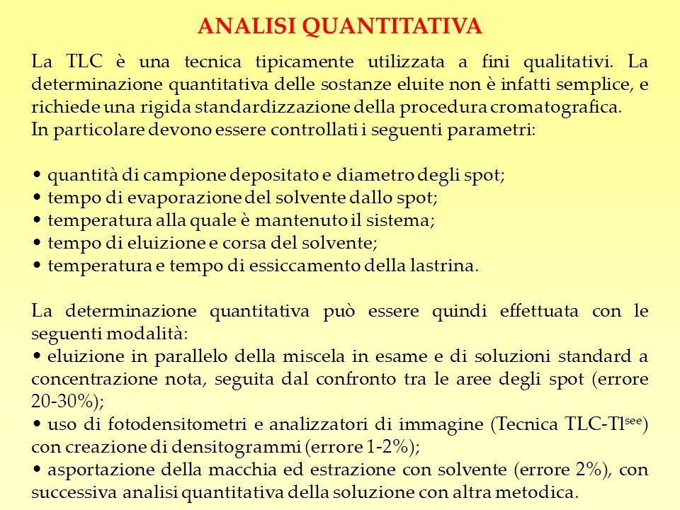 ANALISI QUANTITATIVA La TLC è una tecnica tipicamente utilizzata a fini qualitativi. La determinazione quantitativa delle sostanze eluite non è infatt