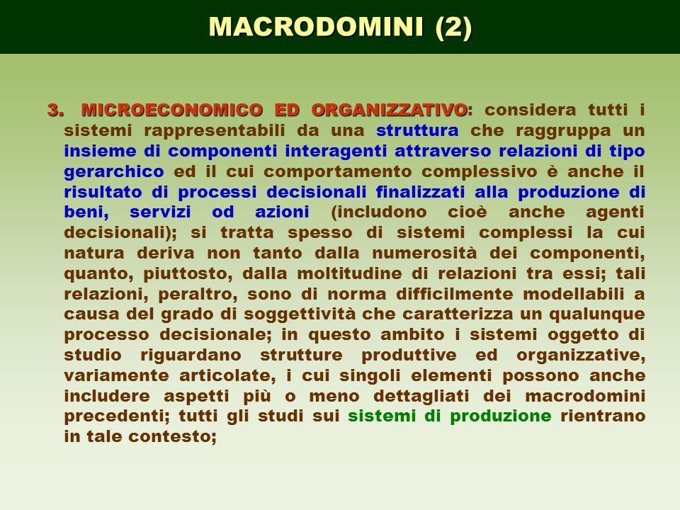 MACRODOMINI (2) 3.MICROECONOMICO ED ORGANIZZATIVO 3.MICROECONOMICO ED ORGANIZZATIVO: considera tutti i sistemi rappresentabili da una struttura che ra