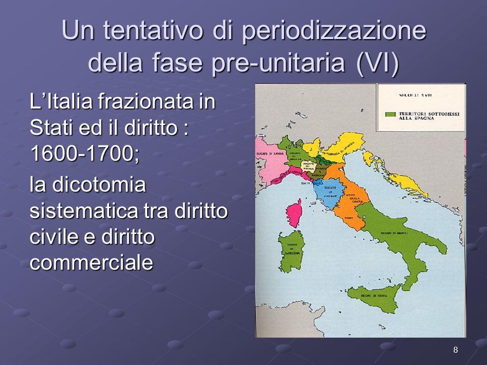 8 Un tentativo di periodizzazione della fase pre-unitaria (VI) LItalia frazionata in Stati ed il diritto : 1600-1700; la dicotomia sistematica tra dir