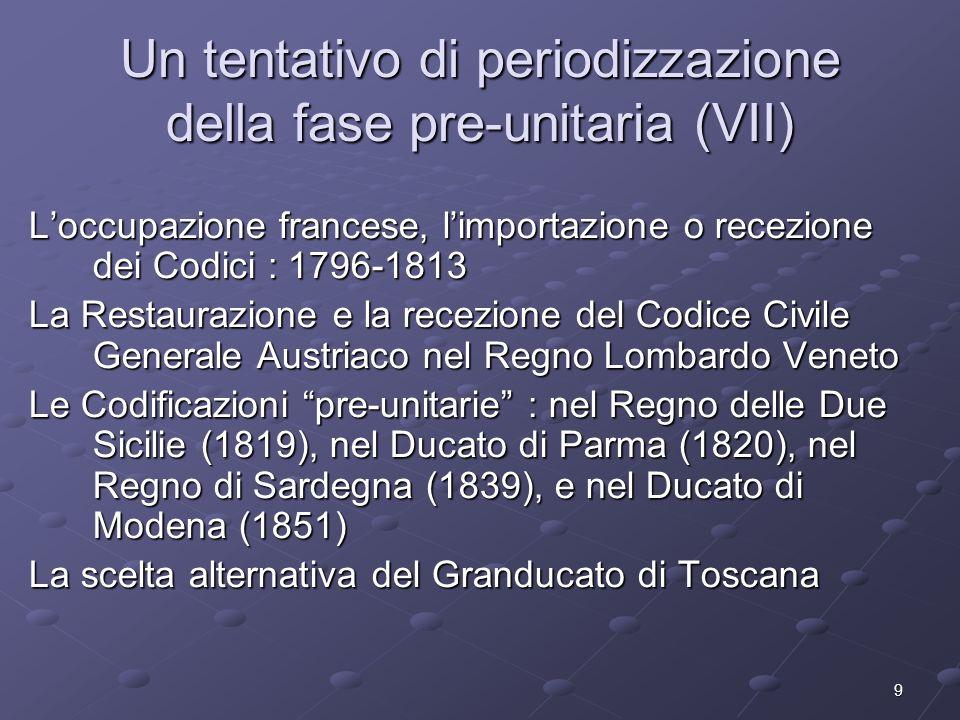 9 Un tentativo di periodizzazione della fase pre-unitaria (VII) Loccupazione francese, limportazione o recezione dei Codici : 1796-1813 La Restaurazio