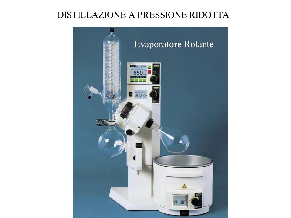 Evaporatore Rotante DISTILLAZIONE A PRESSIONE RIDOTTA
