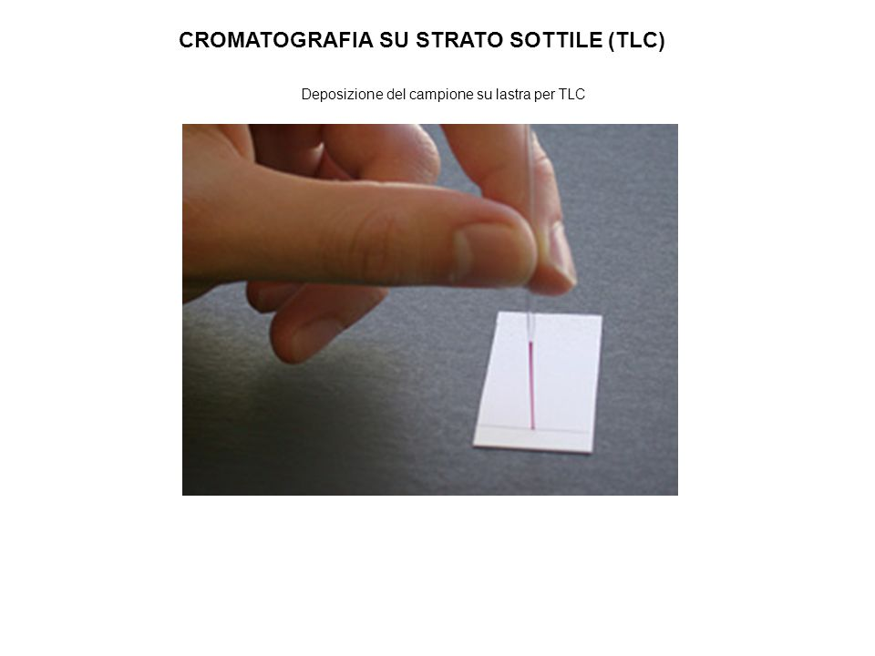Deposizione del campione su lastra per TLC CROMATOGRAFIA SU STRATO SOTTILE (TLC)