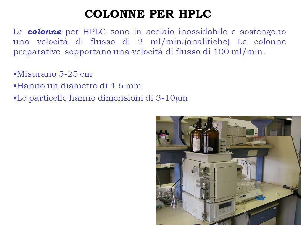 Le colonne per HPLC sono in acciaio inossidabile e sostengono una velocità di flusso di 2 ml/min.(analitiche) Le colonne preparative sopportano una ve