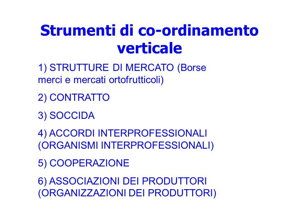 Strumenti di co-ordinamento verticale 1) STRUTTURE DI MERCATO (Borse merci e mercati ortofrutticoli) 2) CONTRATTO 3) SOCCIDA 4) ACCORDI INTERPROFESSIO