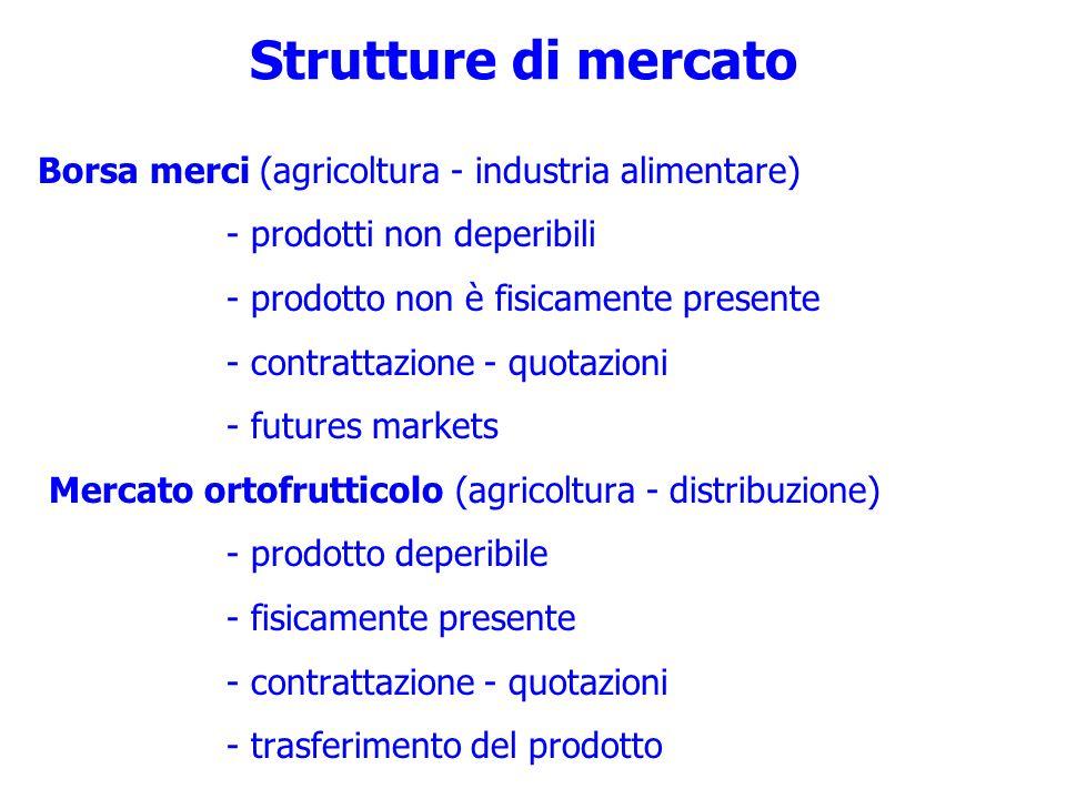 Strutture di mercato Borsa merci (agricoltura - industria alimentare) - prodotti non deperibili - prodotto non è fisicamente presente - contrattazione