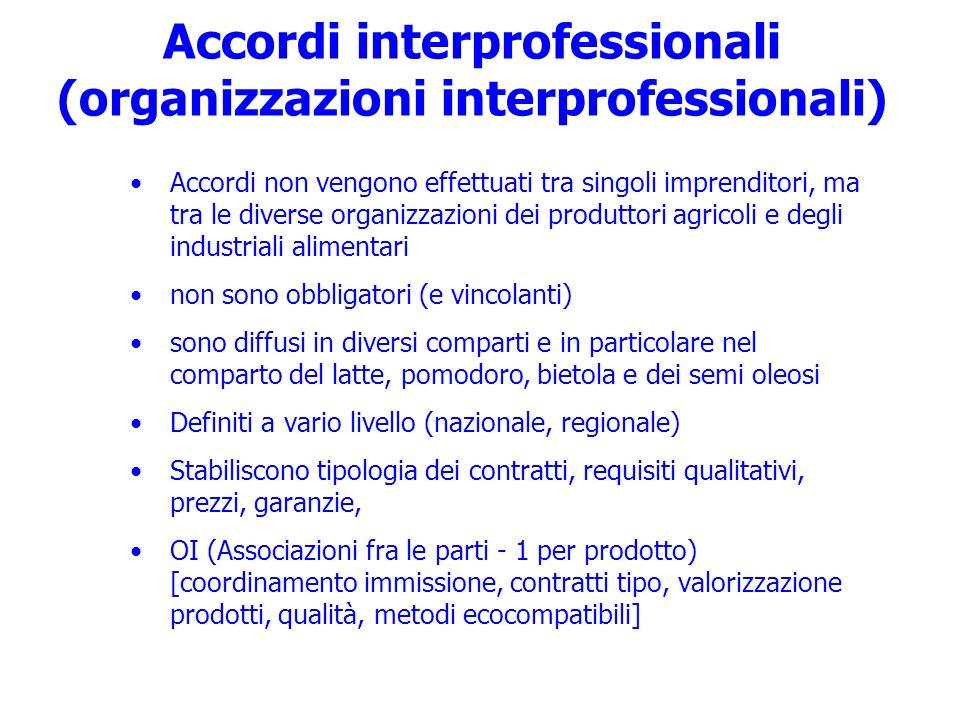 Accordi interprofessionali (organizzazioni interprofessionali) Accordi non vengono effettuati tra singoli imprenditori, ma tra le diverse organizzazio