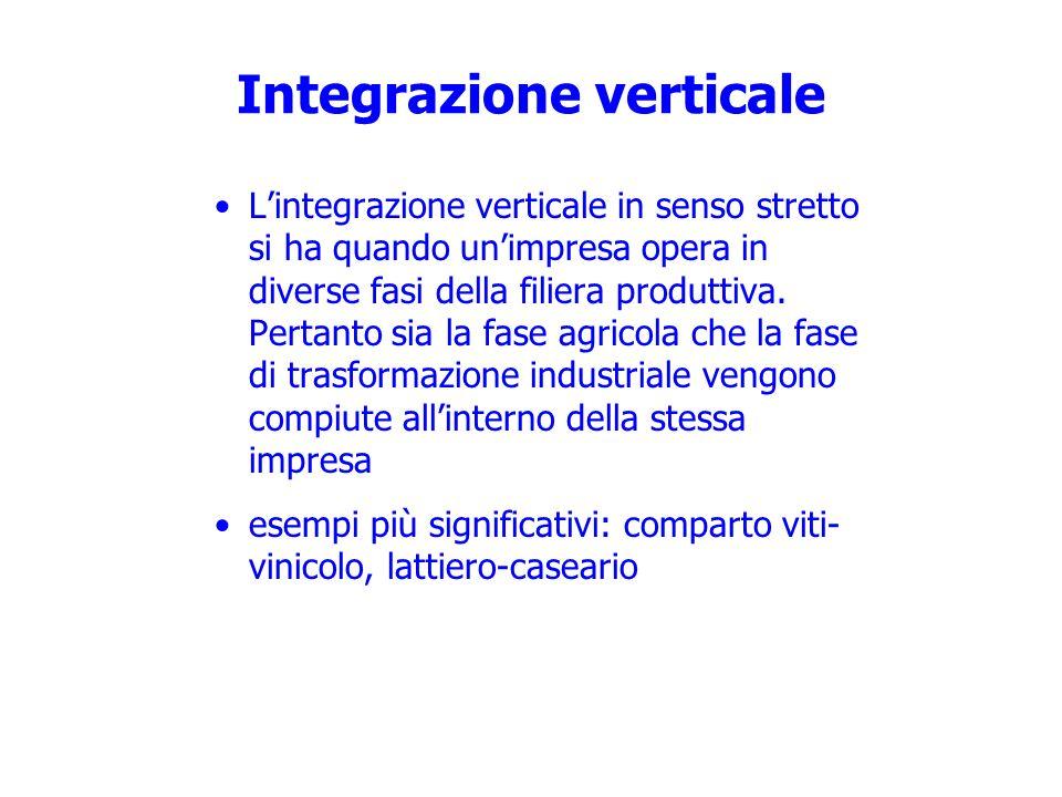 Lintegrazione verticale in senso stretto si ha quando unimpresa opera in diverse fasi della filiera produttiva. Pertanto sia la fase agricola che la f