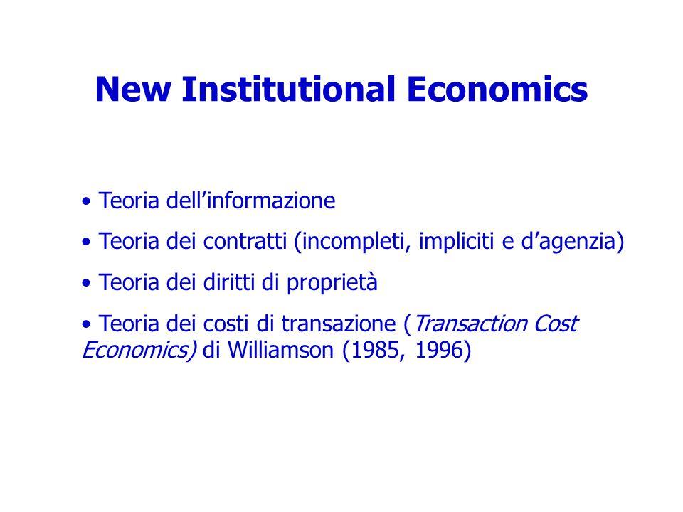New Institutional Economics Teoria dellinformazione Teoria dei contratti (incompleti, impliciti e dagenzia) Teoria dei diritti di proprietà Teoria dei