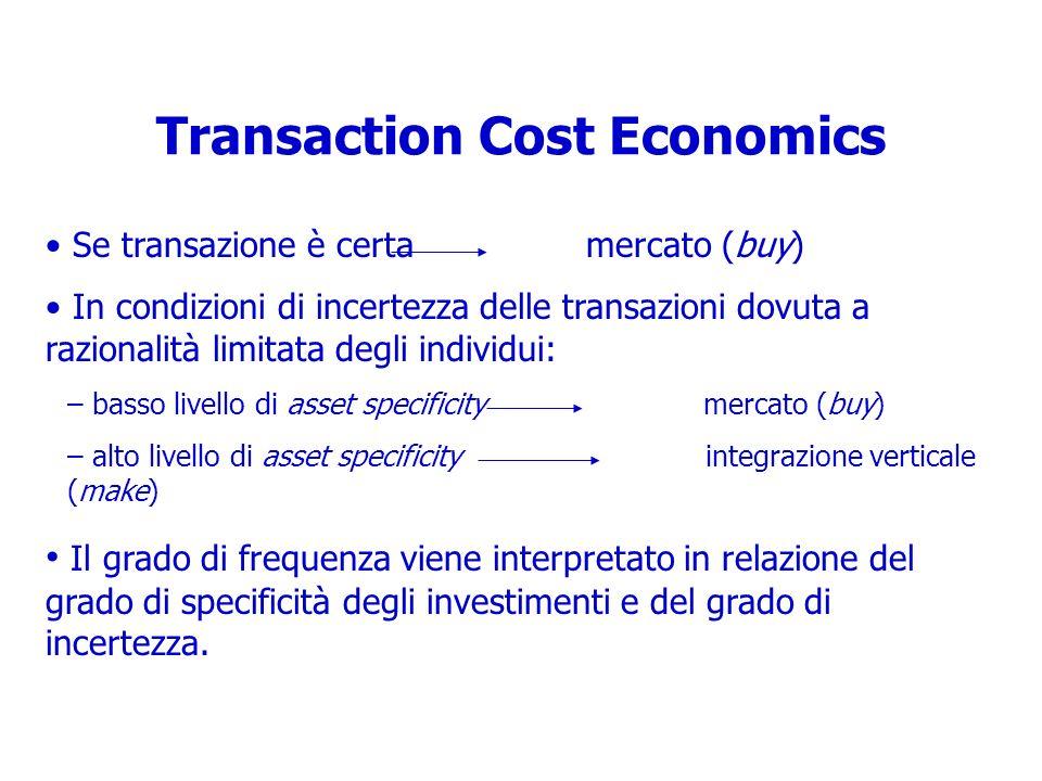 Transaction Cost Economics Se transazione è certa mercato (buy) In condizioni di incertezza delle transazioni dovuta a razionalità limitata degli indi