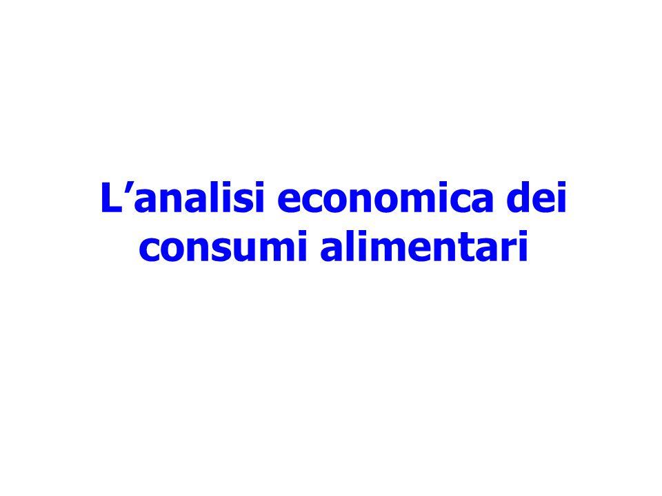 Lanalisi economica dei consumi alimentari