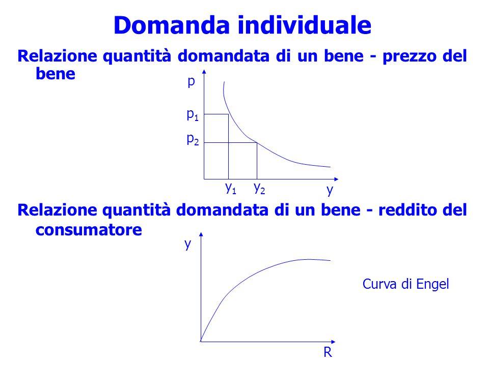 Domanda individuale Relazione quantità domandata di un bene - prezzo del bene Relazione quantità domandata di un bene - reddito del consumatore y p p2