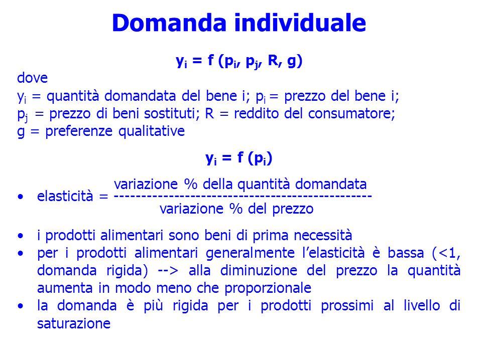 Domanda individuale y i = f (p i, p j, R, g) dove y i = quantità domandata del bene i; p i = prezzo del bene i; p j = prezzo di beni sostituti; R = re