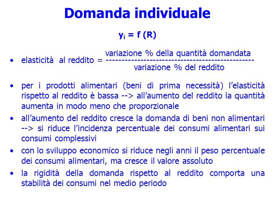 Domanda individuale y i = f (R) variazione % della quantità domandata elasticità al reddito = ------------------------------------------------ variazi