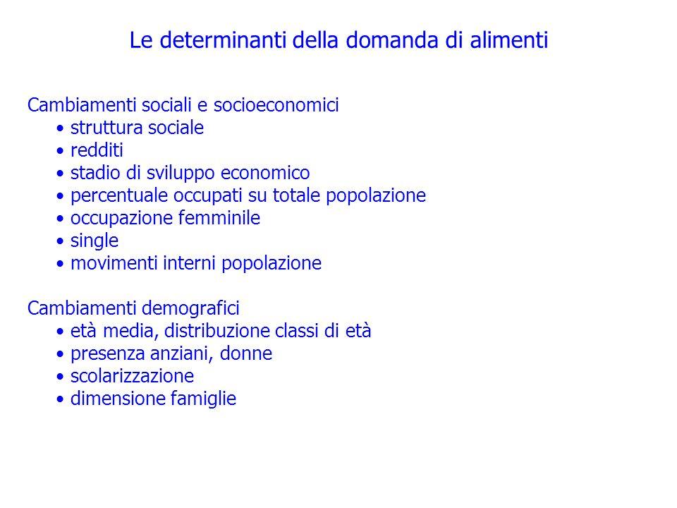 Le determinanti della domanda di alimenti Cambiamenti sociali e socioeconomici struttura sociale redditi stadio di sviluppo economico percentuale occu
