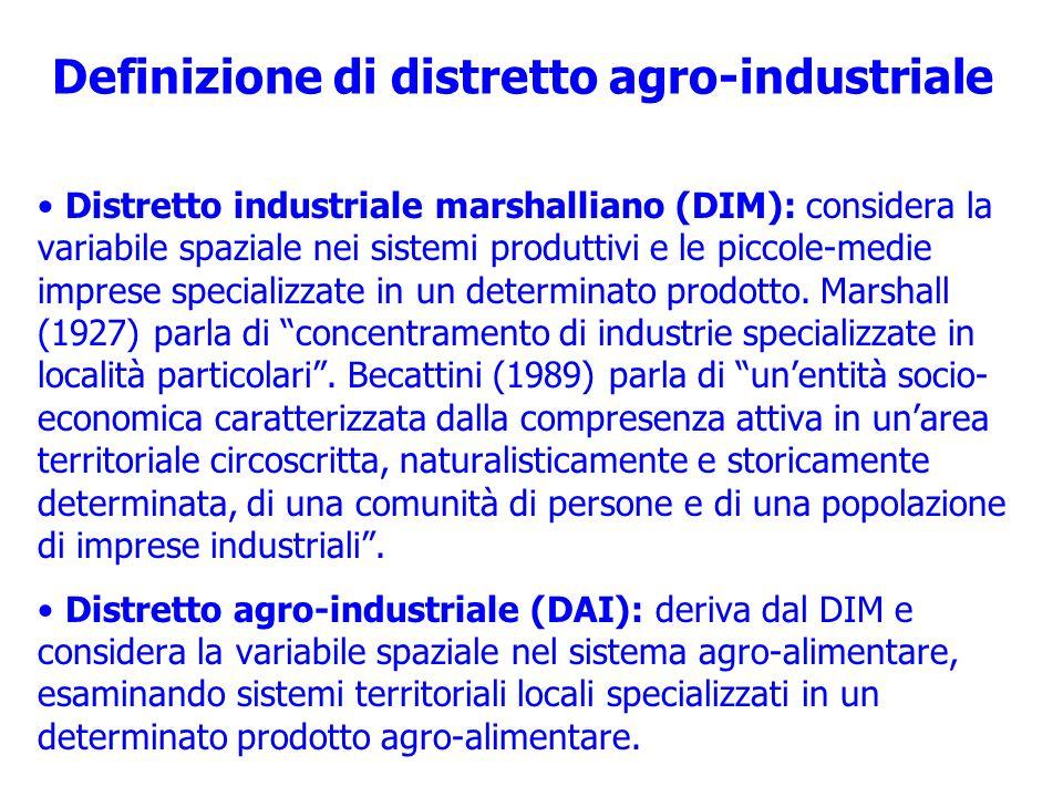 Definizione di distretto agro-industriale Distretto industriale marshalliano (DIM): considera la variabile spaziale nei sistemi produttivi e le piccol