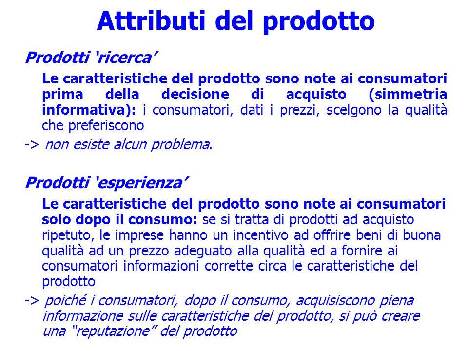 Attributi del prodotto Prodotti ricerca Le caratteristiche del prodotto sono note ai consumatori prima della decisione di acquisto (simmetria informat