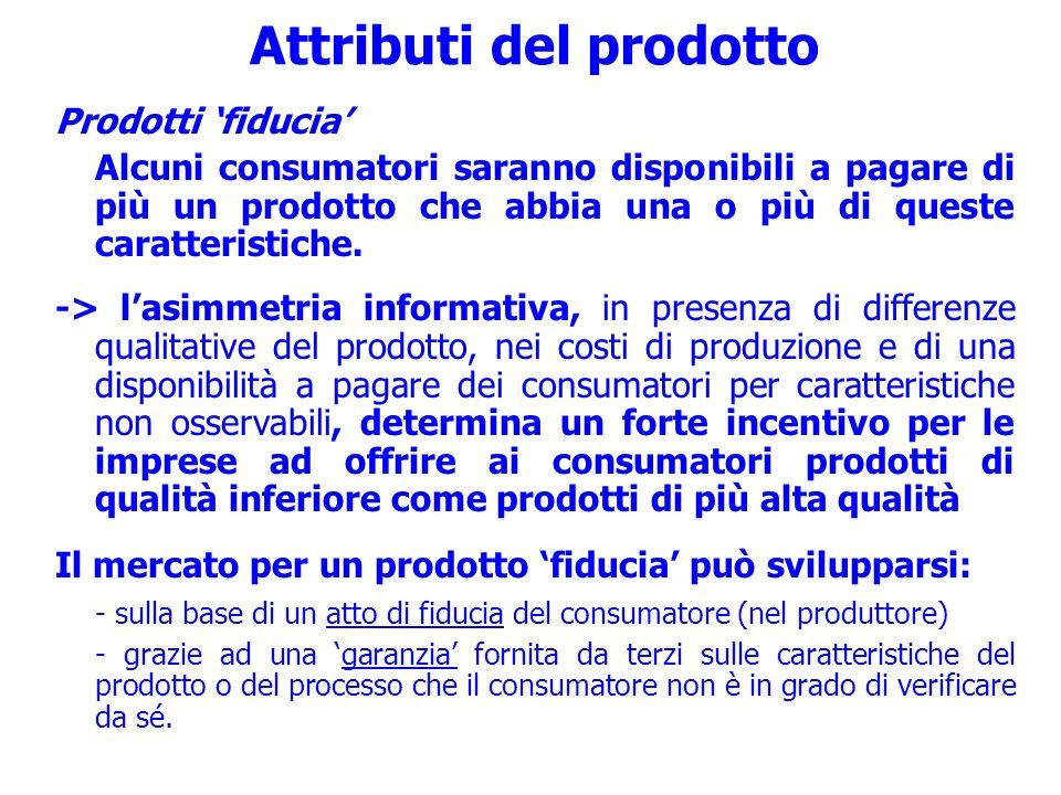 Attributi del prodotto Prodotti fiducia Alcuni consumatori saranno disponibili a pagare di più un prodotto che abbia una o più di queste caratteristic