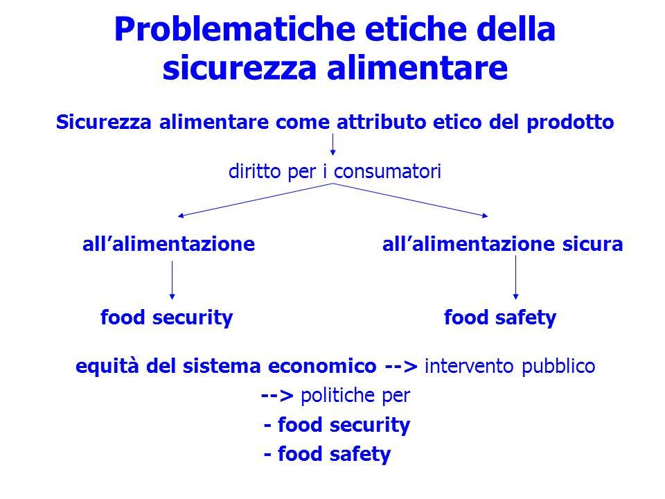 Problematiche etiche della sicurezza alimentare Sicurezza alimentare come attributo etico del prodotto diritto per i consumatori allalimentazione alla