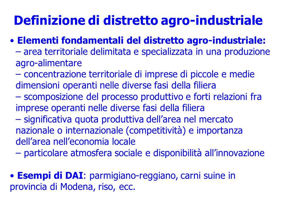 Definizione di distretto agro-industriale Elementi fondamentali del distretto agro-industriale: – area territoriale delimitata e specializzata in una