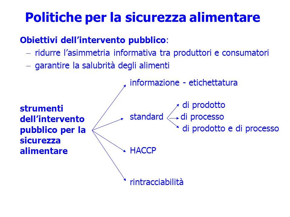 strumenti dellintervento pubblico per la sicurezza alimentare Politiche per la sicurezza alimentare informazione - etichettatura di prodotto standard