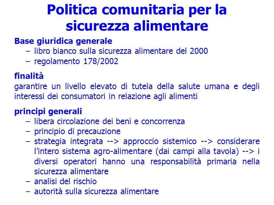 Politica comunitaria per la sicurezza alimentare Base giuridica generale –libro bianco sulla sicurezza alimentare del 2000 –regolamento 178/2002 final