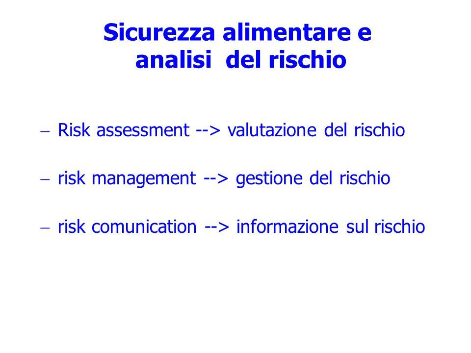 Sicurezza alimentare e analisi del rischio Risk assessment --> valutazione del rischio risk management --> gestione del rischio risk comunication -->