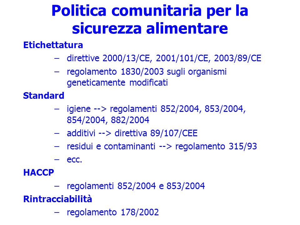 Politica comunitaria per la sicurezza alimentare Etichettatura –direttive 2000/13/CE, 2001/101/CE, 2003/89/CE –regolamento 1830/2003 sugli organismi g