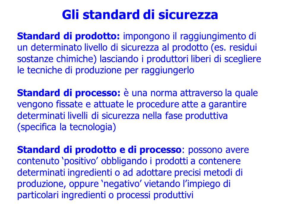 Gli standard di sicurezza Standard di prodotto: impongono il raggiungimento di un determinato livello di sicurezza al prodotto (es. residui sostanze c